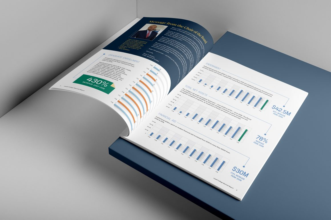 Boston-Graphic-Designer-Photographer-Annual-Reports-9